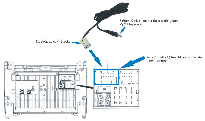 wiring diagram for a switch with Pd 18671 Aux Adapter Cable Mercedes Benz  And Aps Ntg Most Audio 20 30 50 Interface Ipod Mp3 on How To Connect A Transistor In A Circuit For  lification further P0885 further US5887669 further Crank Sensor Location 68932 furthermore Hds 7 Wiring Diagram.
