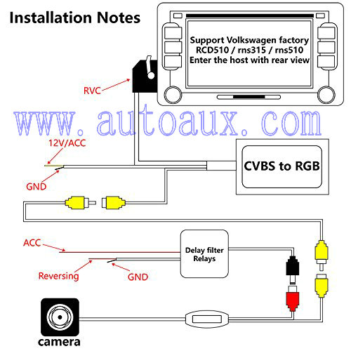 201607121401589836 cvbs wiring diagram series and parallel circuits diagrams \u2022 wiring Pioneer Car Stereo Wiring Diagram at edmiracle.co