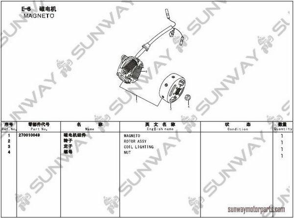 yamaha roadliner engine diagram yamaha g2 engine diagram