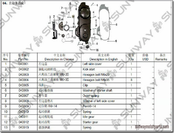 chinese 110cc dirt bike parts