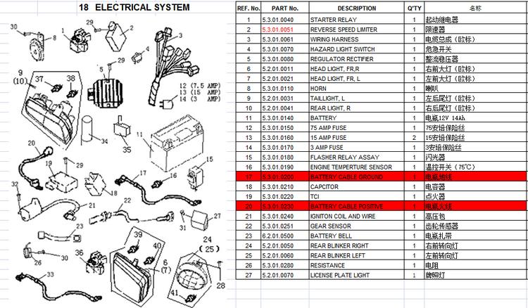 250 Atv Parts For Buyang Fs