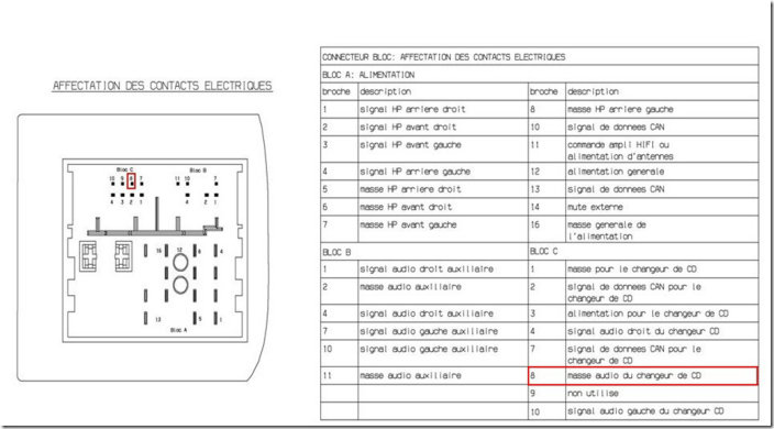 201206271436425114 why yatour interface had bad sound noise on my peugeot citroen oem blaupunkt rd4 n1 wiring diagram at sewacar.co