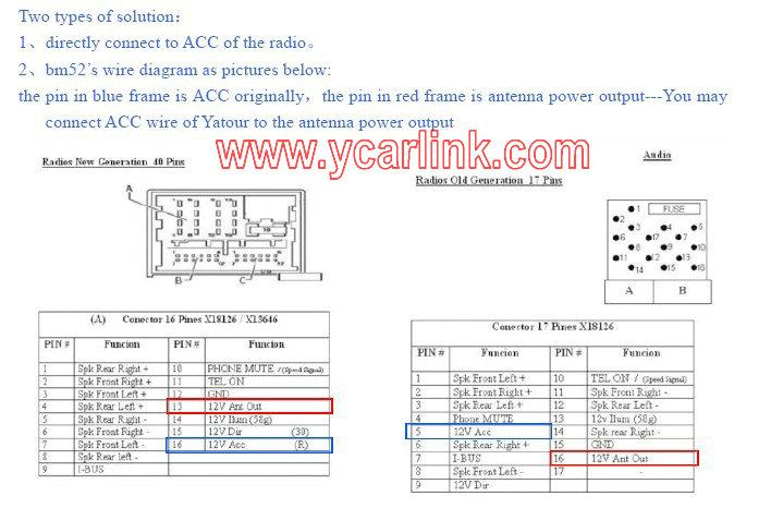 Bmw E39 Cd Changer Wiring Diagram : Special notice for bmw with bm modules in